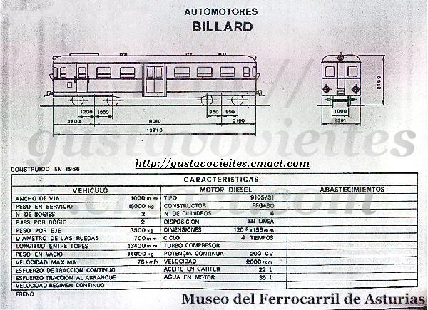 Diagrama Automotor Billard