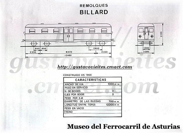 Diagrama Remolque Billard