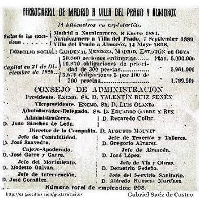 Consejo Administrativo en 1921, Colaboración de D. Gabriel Sáez de Castro.-