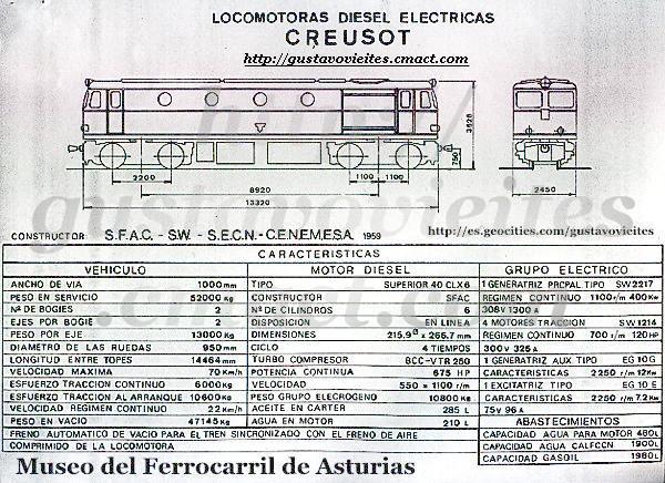 Diagrama Locomotora Creusot