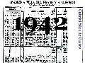 Horario de 1942,reapertura de la línea tras la Guerra Civil, ya no existe el Apeadero de VALQUEJIGOSO.-