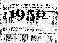 Horario de 1950, ALCORCÓN se presenta como Apeadero.-
